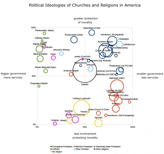 ideologies1-638x600