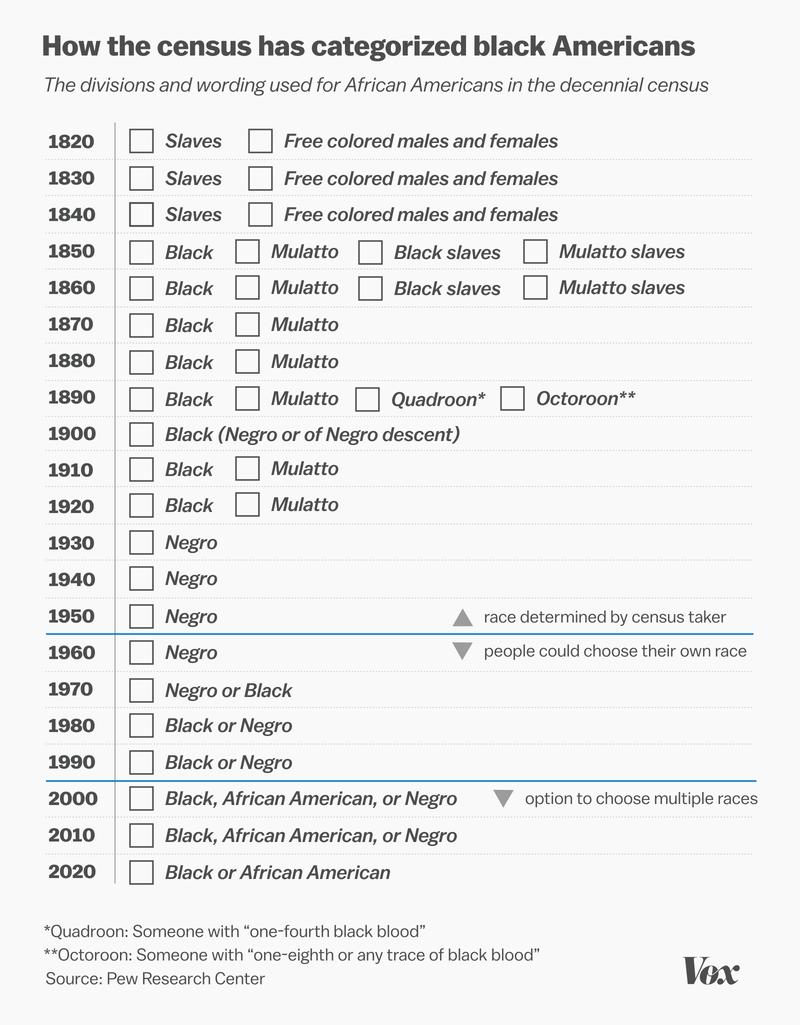 census_black_race_v3.0